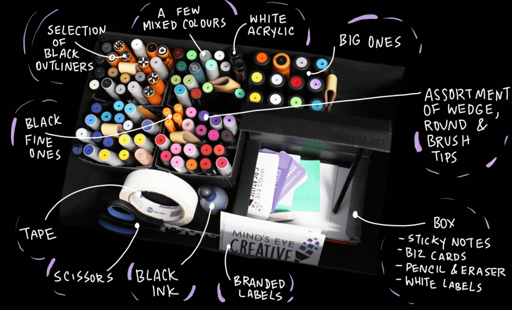 Graphic recording toolkit for Mnds Eye Creative