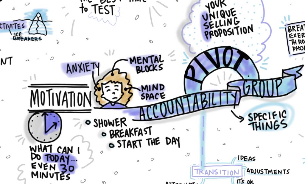 anxiety_scribeforward_graphic recording_graphic facilitation_scribe_drawn