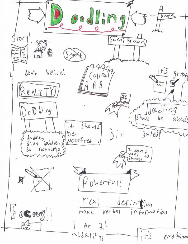 sketchnote, visual note, graphic recording