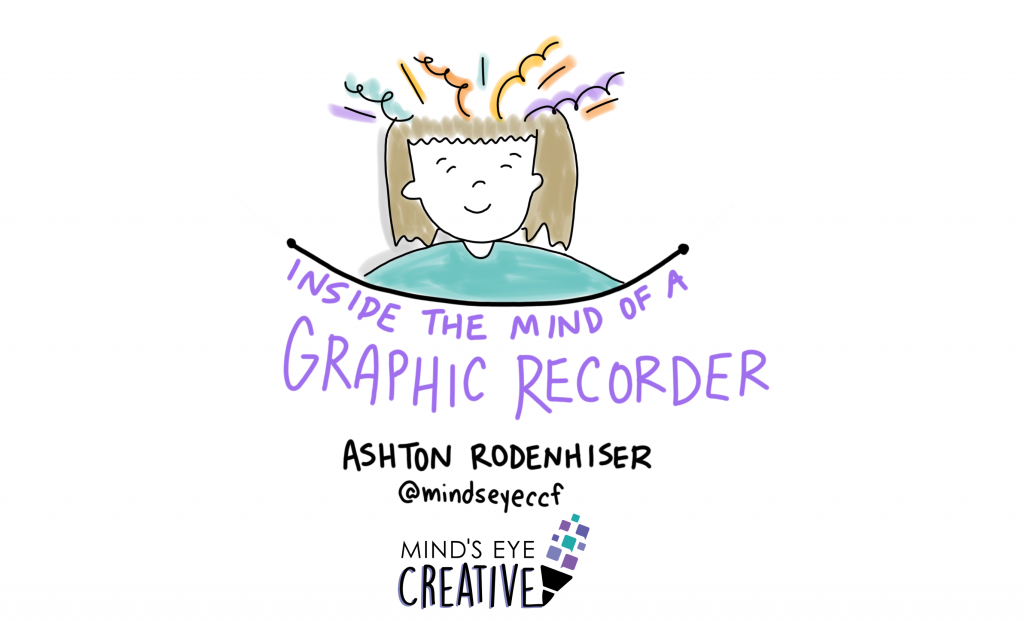 inside the mind of A GRAPHIC RECORDER
