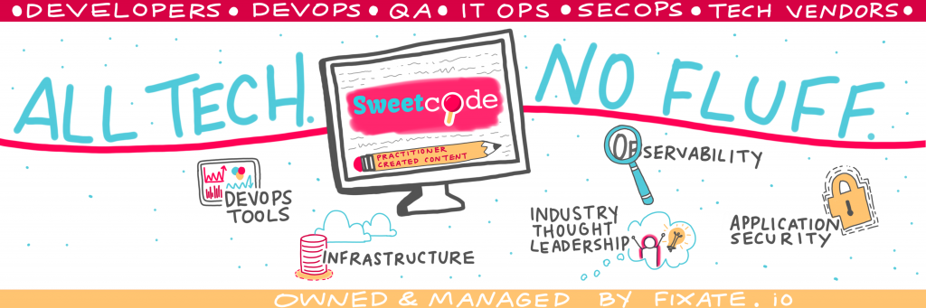 graphic recording sweetcode fixate blog podcast devops developer