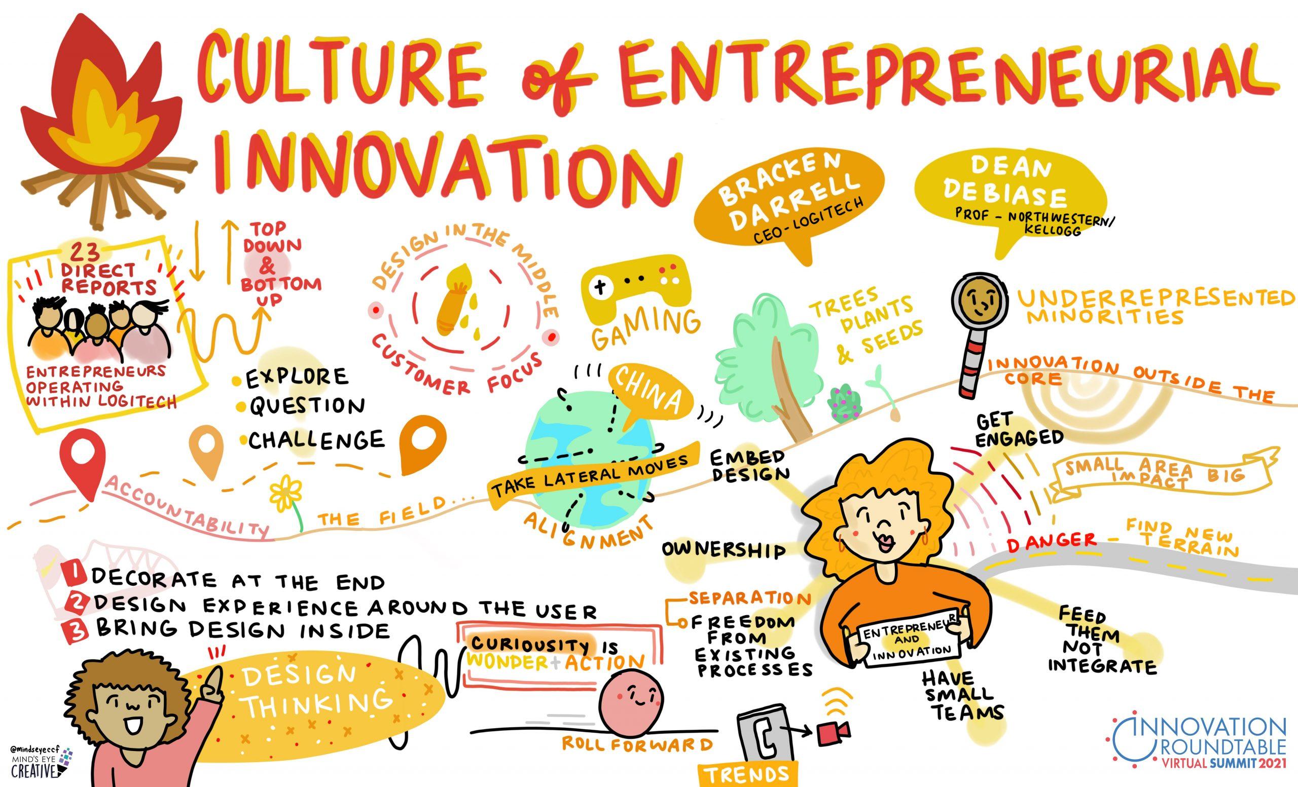 04_Innovation Roundtable_Bracken Darrell and Dean DeBiase