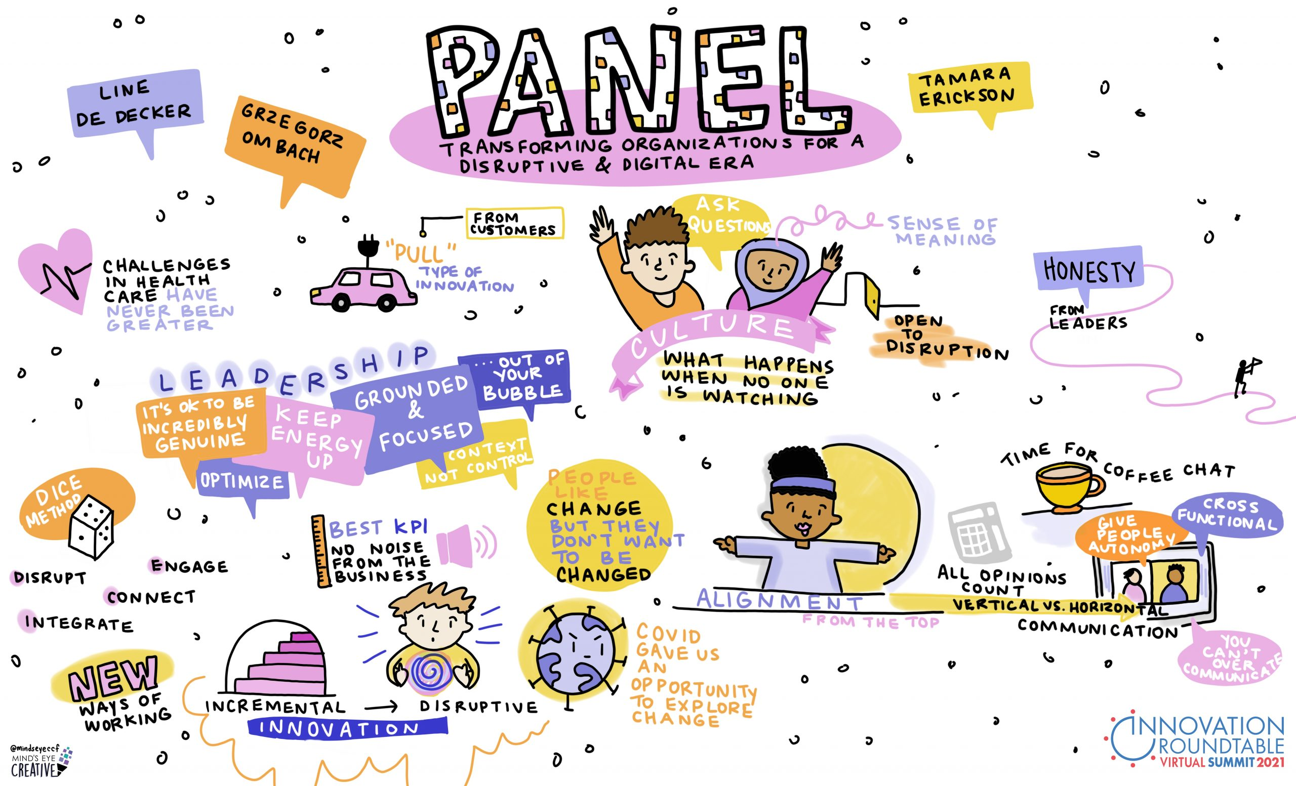 innovation roundtable graphic recording panel session