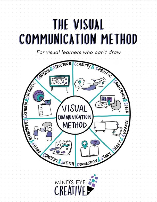 The-Visual-Communication-Ebook